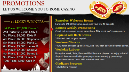Rome Casino winning players